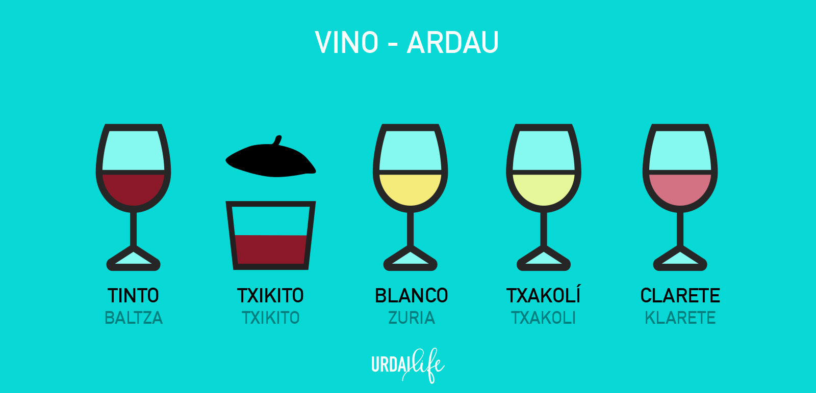 Ir de vinos en Euskadi: txikitos, txakoli, baltza, zuria (ardau)